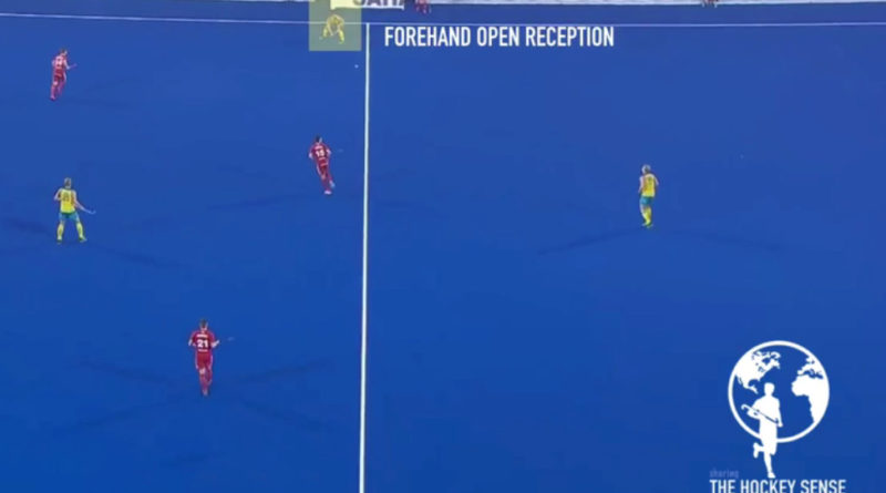 Technical Video Analysis: The Open Forehand Reception