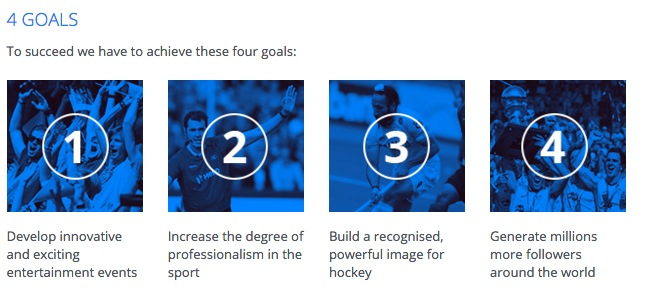 The FIH strategy goals for 2014-2024