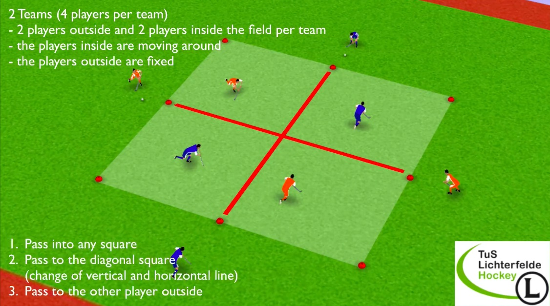Ball Possession And Passing Drill Maintaining The Ball While